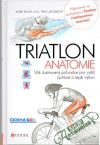 Klion Mark, Jacobson Troy - Triatlon - anatomie